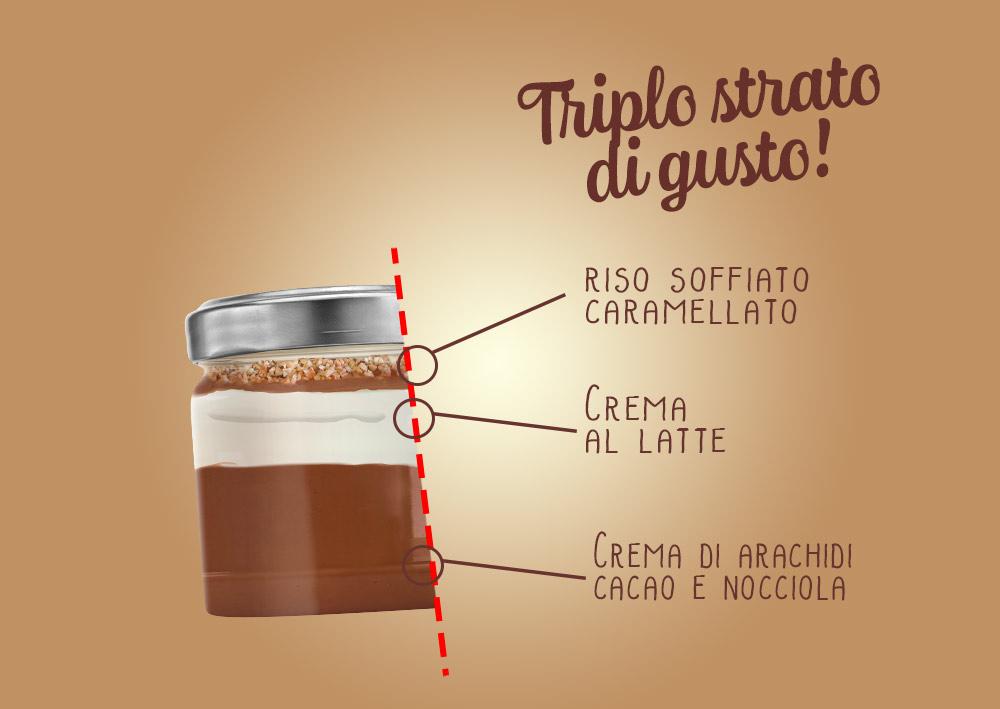 Page-dedicated-Crema-Cereals_03.jpg